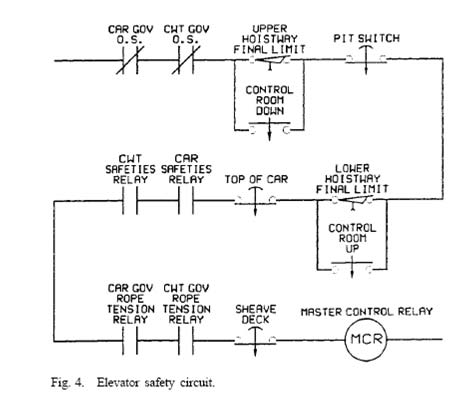 شکل 4 - مدار الکترونیکی مواقع اضطراری آسانسور