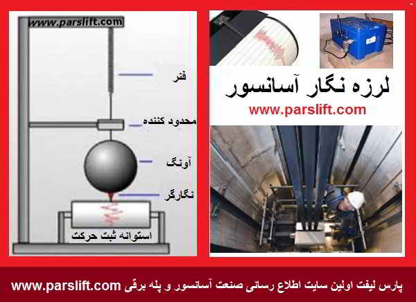 دستگاه لرزه نگار کابین آسانسور www.parslift.com