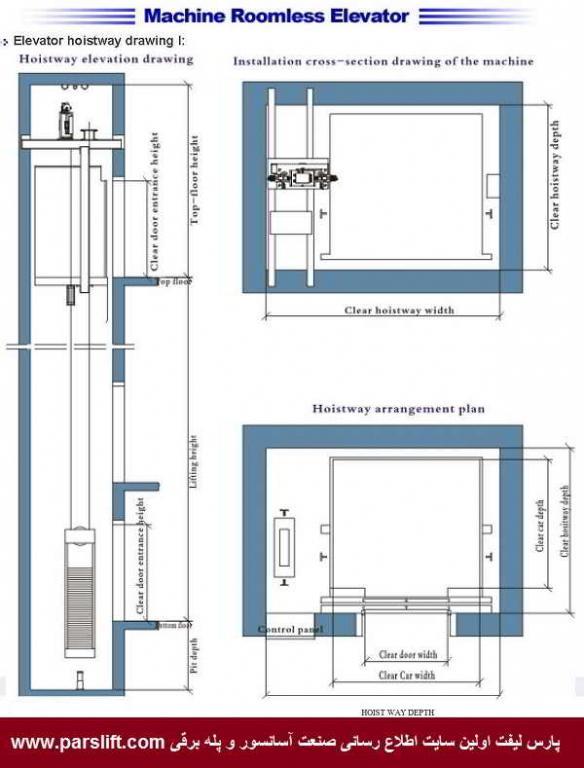 پلان جاه و کابین آسانسور ماشین روملس parslift.com