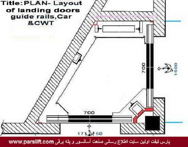 در کابین های دو درب جانبی ریلهای کابین به گوشه ها منتقل می شوند www.parslift.com