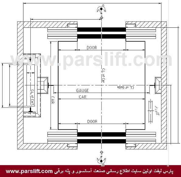 در کابین دو طرف درب، وزنه تعادل به کنار منتقل می شود www.parslift.com