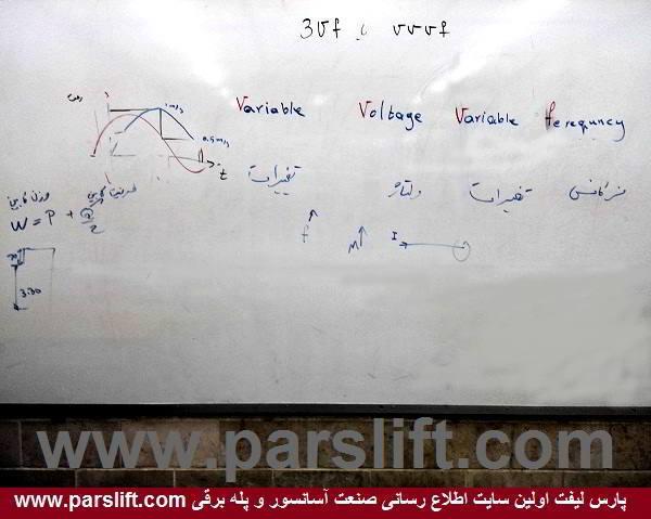 سیستم تری -وی - اف در کنترل فرمان آسانسور www,parslift.com