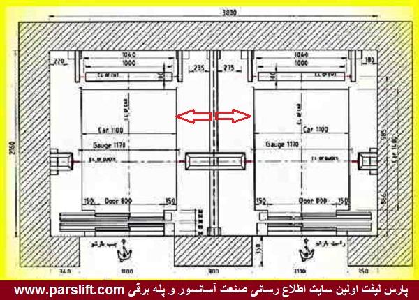 فاصله مورد نیاز برای چاههای مشترک بین آسانسورها www.parslift.com