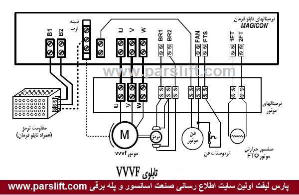 نقشه برق ورودی به تابلو  تری وی اف www.parslift.com