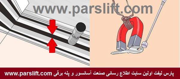 با استفاده از چراغ قوه محل کلید را در کف چاه پیدا می کنیم www.parslift.com