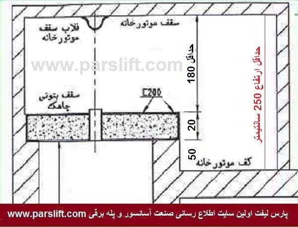 ارتفاع کف تا سقف موتورخانه باید حداقل 250 سانیمتر باشد www.parslift.com