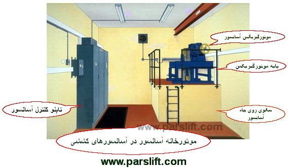 موتورخانه آسانسور در آسانسور های کششی