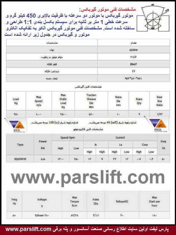 مشخصات فنی موتور گیربکس الکو www.parslift.com