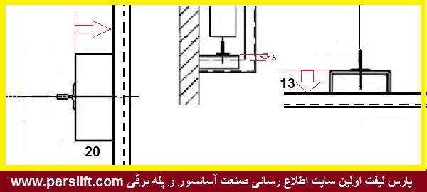بهترین فاصله پشت رسیل آسانسور با دیوار 25 سانتیمتر است www.parslift.com