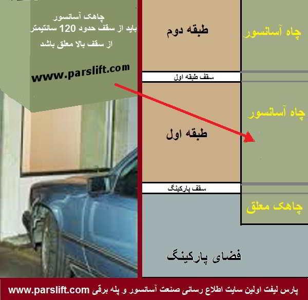 برای نصب آسانسور معلق باید فضایی از زیر سقف اشغال شود www.parslift.com