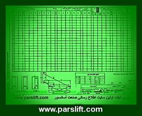 استفاده از فرمهای کنترلی و بایگانی آن در پرونده نصاب آسانسور parslift.com