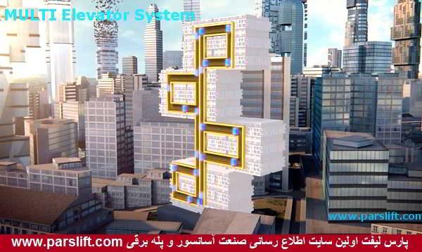 آسانسور بدون سیم بکسل با سرعتی معادل 11 مایل در ساعت به صورت شناور حرکت می کند parslift
