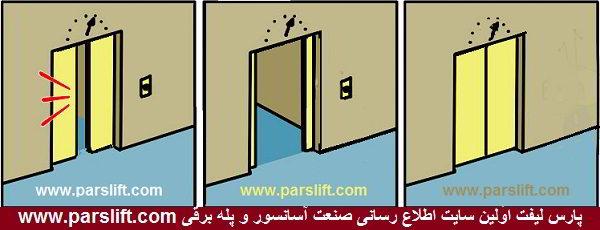 دلیل باز و بسته شدن درب کابین آسانسور؟ www.parslift.com