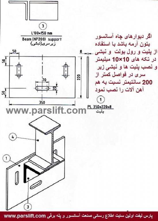 روش کار نصب آسانسور در چاه های بتون آرمه با استفاده از پلیت و رول بولتwww.parslift.com