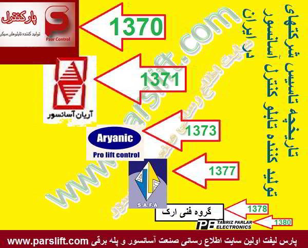 تاریخچه تاسیس شرکتهای سازنده تابلو کنترل آسانسور در ایران www.parslift.com