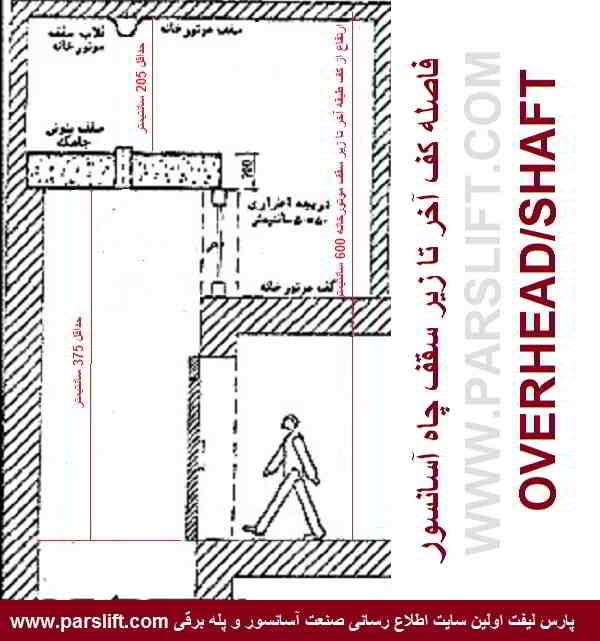 حداقل ارتفاع از کف طبقه آخر تا زیر سقف چاه آسانسور www.parslift.com