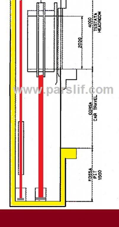 شرایط کف چاه آسانسور برای ریلهای کابین و وزنه، ارتفاع کلاف ته چاه www.parslift.com